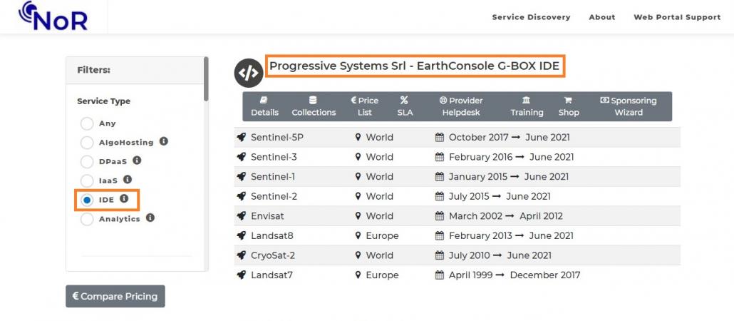 EarthConsole G-BOX IDE